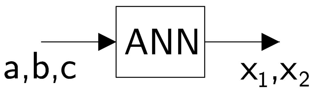 Intro to Machine Learning 1: Using TensorFlow (Keras) to